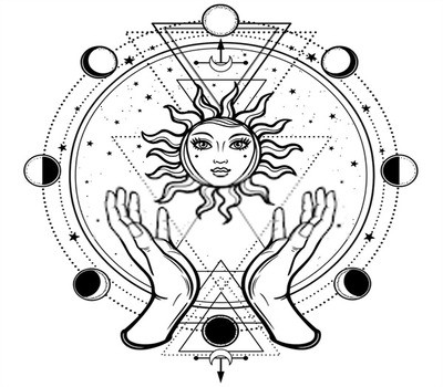 sun sign elements and meaning